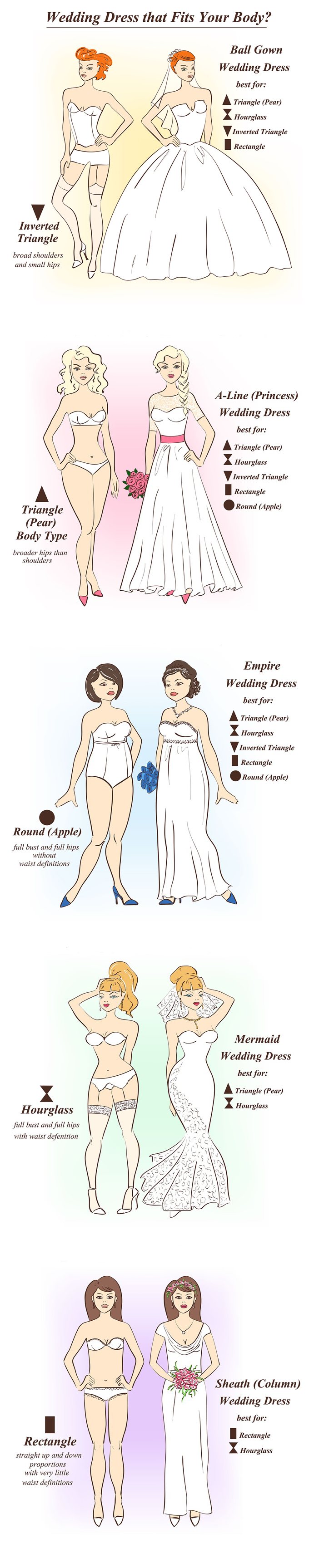 De Luxe Banquet Hall Blog -Wedding Dress Infographic