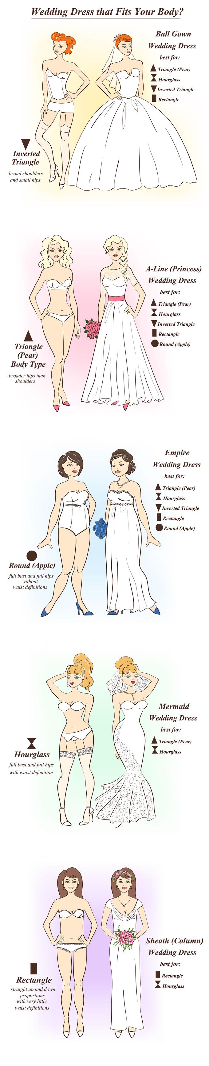 De Luxe Banquet Hall Blog -Wedding Dress Infographic