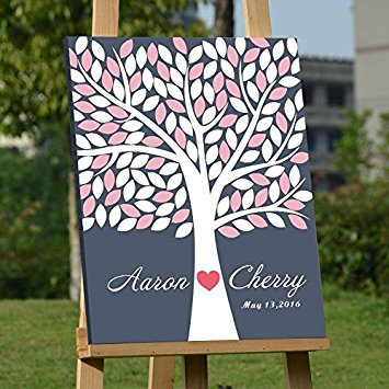 Personalized Print