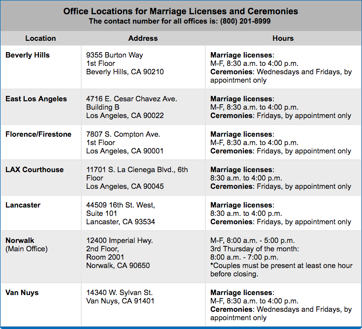 marriage license in california